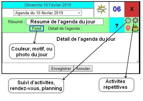 Agenda du jour